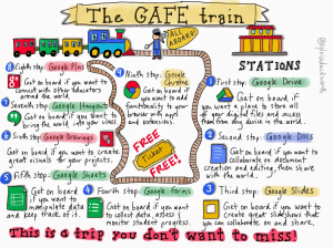 the-gafe-train
